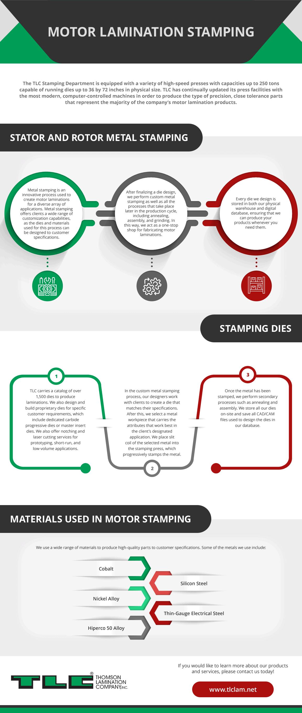 Motor Lamination Stamping