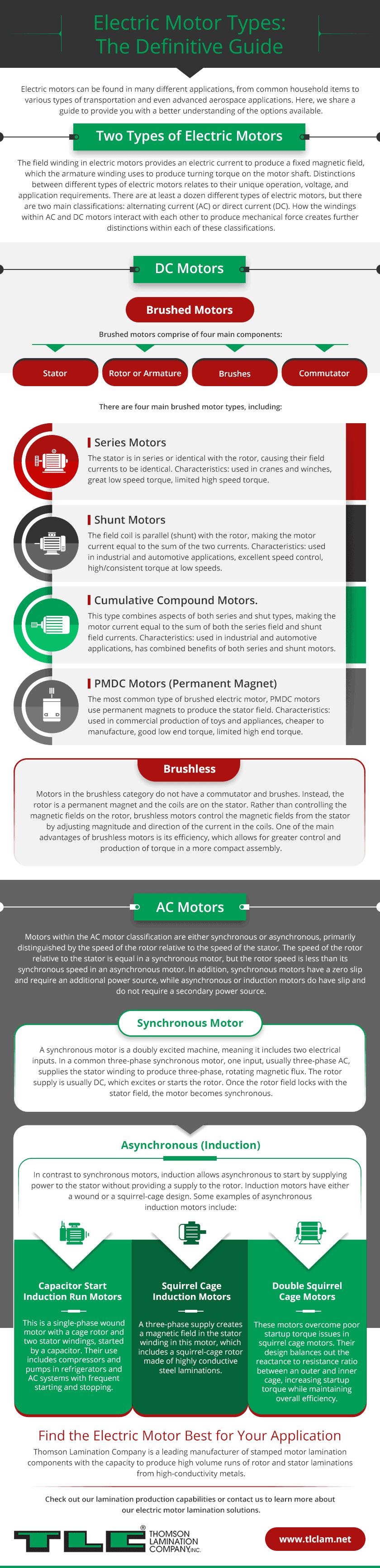 Electric Motor Types   Thomson Lamination Company, Inc.